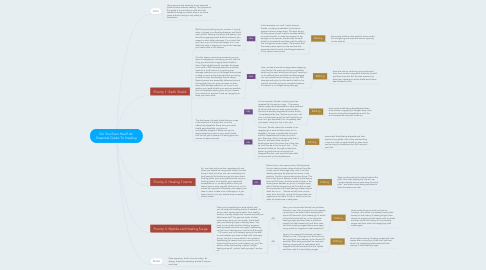 Mind Map: Do You Even Heal? An Essential Guide To Healing