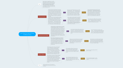 Mind Map: Don't Kite Your Team! A Guide To Effective Kiting