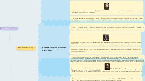 Mind Map: История развития психологии