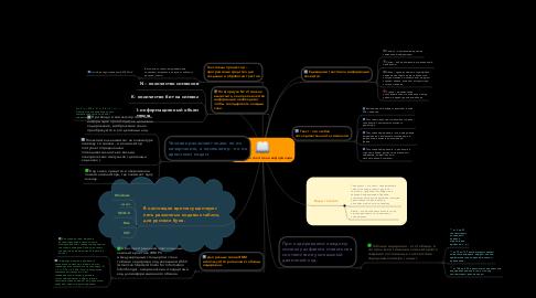 Mind Map: Обработка текстовой информации