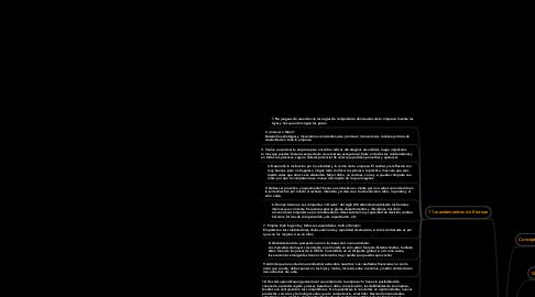 Mind Map: La Administración.