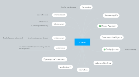 Mind Map: Design