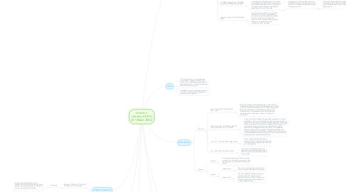 Mind Map: Litowitz v. Litowitz, 48 P.3d 261 (Wash. 2002)