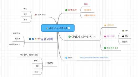 Mind Map: 새로운 프로젝트?