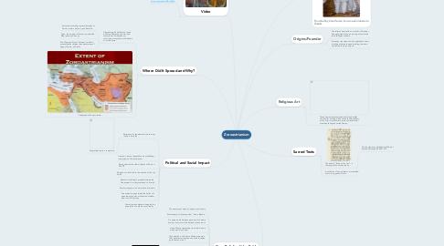 Mind Map: Zoroastrianism