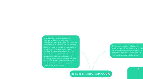 Mind Map: EL MAIZ EN MESOAMERICA