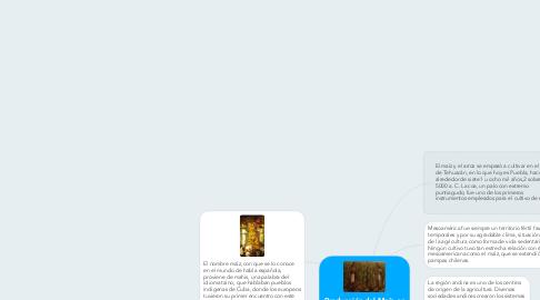Mind Map: Producción del Maíz en Mesoamerica.