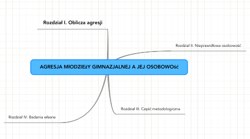 Mind Map: AGRESJA MłODZIEżY GIMNAZJALNEJ A JEJ OSOBOWOść