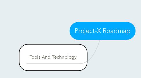 Mind Map: Project-X Roadmap