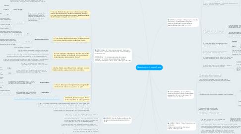 Mind Map: Questionário Primeira Prova