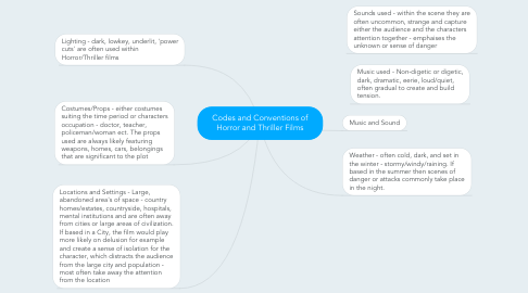 Mind Map: Codes and Conventions of Horror and Thriller Films
