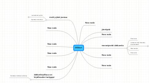 Mind Map: DEkkari