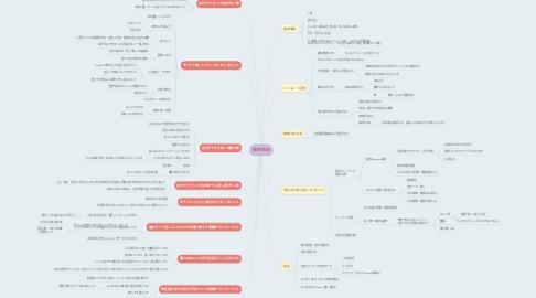 Mind Map: 梶原博美