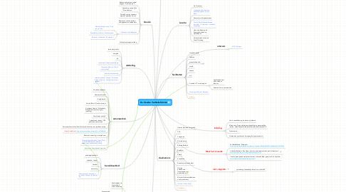 Mind Map: De Goudse VanNelleFabriek