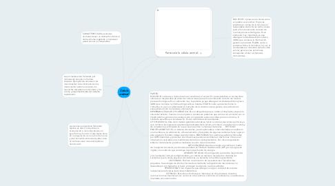 Mind Map: Celula animal