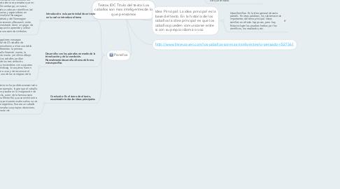 Mind Map: Textos IDC Titulo del texto: Los caballos son mas inteligentes de lo que pensamos