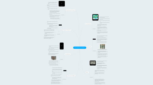 Mind Map: Seven Aspects of a Civilization