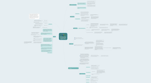 Mind Map: Meinhard v. Salmon Team 5 Analysis (By: Meredith, Arathi, Sukhjohn, and Troy)