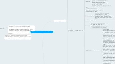 Mind Map: чек-ЛИСТ диагностики перед помощью  больному