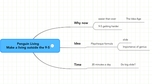 Mind Map: Penguin Living Make a living outside the 9-5
