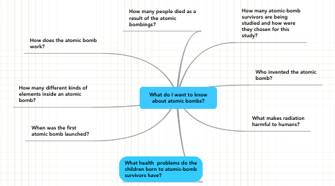 Mind Map: What do I want to know about atomic bombs?