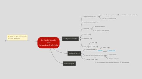 Mind Map: De l'art de sortir des listes de culpabilités