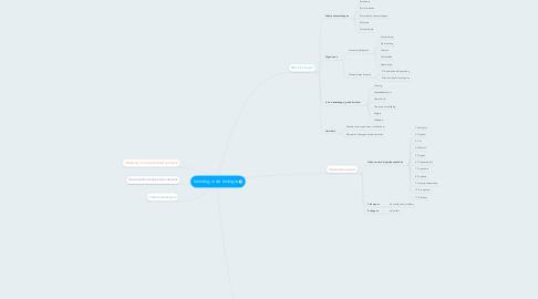 Mind Map: Inleiding in de biologie