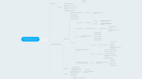 Mind Map: UN MODELO AMPLIO PARA LA INTERVENCIÓN EN CRISIS