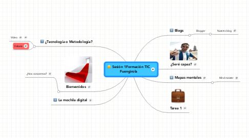 Mind Map: Sesión 1Formación TICFuengirola