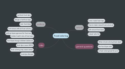 Artificial Food Coloring Health Risks Health Risks of Artificial ...