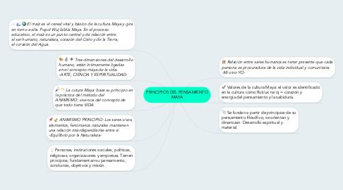 Mind Map: PRINCIPIOS DEL PENSAMIENTO MAYA