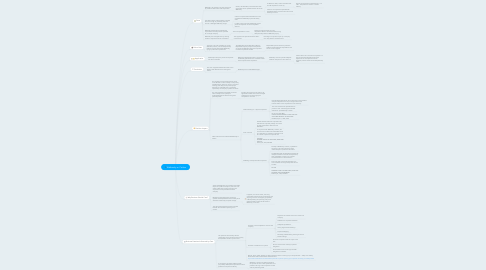 Mind Map: Walkovsky vs. Carlton