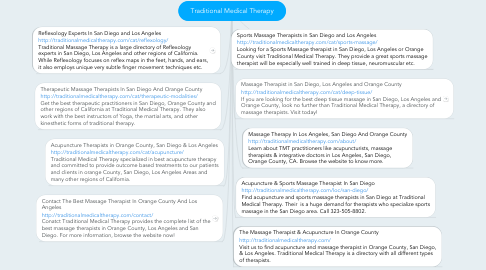 Mind Map: Traditional Medical Therapy