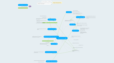 Mind Map: Patient Oriented Care