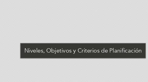 Mind Map: Niveles, Objetivos y Criterios de Planificación