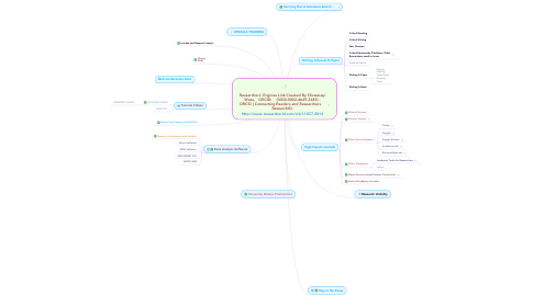 Mind Map: Researchers' Engines Link Created By Oluwaseyi Wusu,   ORCID:    (0000-0002-4649-3483) - ORCID | Connecting Readers and Researchers     ResearchID: http://www.researcherid.com/rid/I-1037-2016