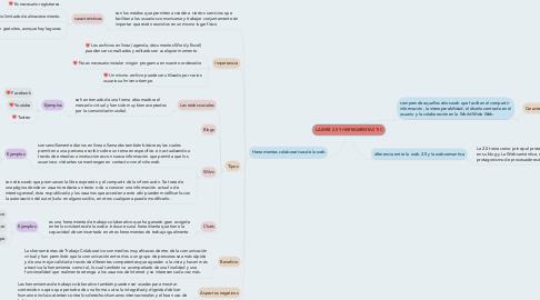 Mind Map: LA WEB 2.0 Y HERRAMIENTAS TIC