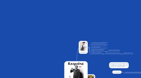Mind Map: Principios y elementos del diseño