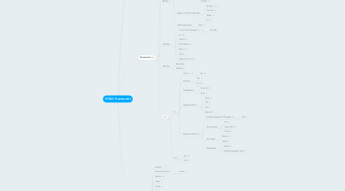 Mind Map: HTML5 Frameworks