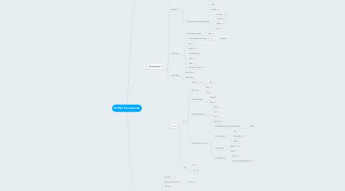 Mind Map: HTML5 Frameworks
