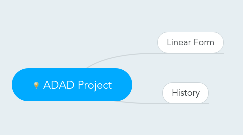 Mind Map: ADAD Project