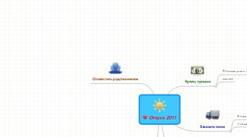 Mind Map: Отпуск 2011