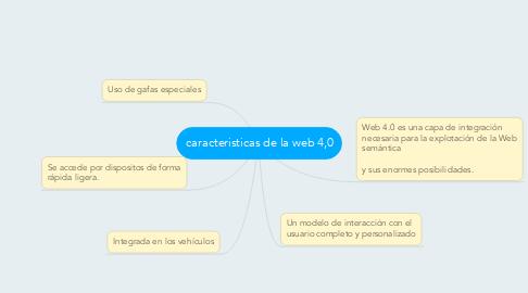Mind Map: caracteristicas de la web 4,0