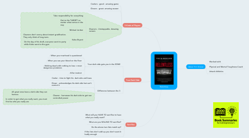 Mind Map: Relentless