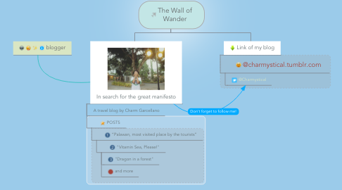 Mind Map: The Wall of Wander