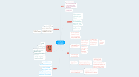 Mind Map: CULTURAS DEL MÉXICO ANTIGUO Y MESOAMÉRICA