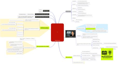 Mind Map: Failing Forward