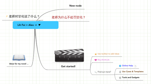 Mind Map: Lih Fei + Alex →  ♥
