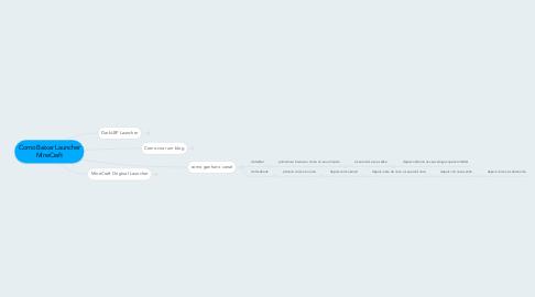 Mind Map: Como Baixar Launcher MineCraft