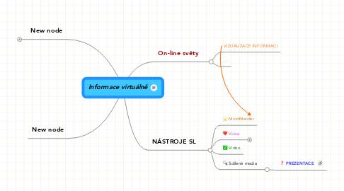 Mind Map: Informace virtuálně